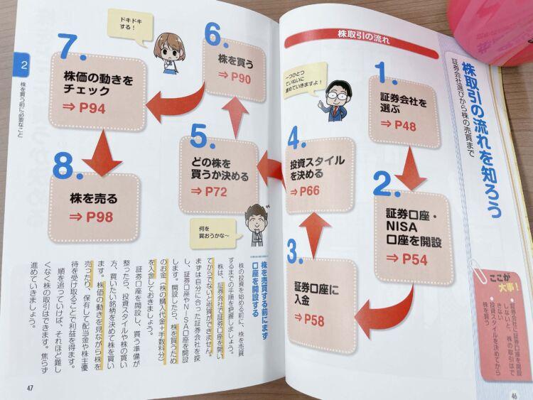 マンガでまるっとわかる! 株の教科書2