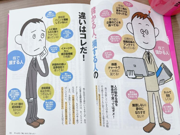 めちゃくちゃ売れてる株の雑誌ZAiが作った「株」入門 改訂第2版2